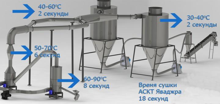 vremya-sushki-720x340